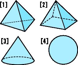 中学1年数学練習問題 いろいろな立体(円錐/円柱/球等)の答え